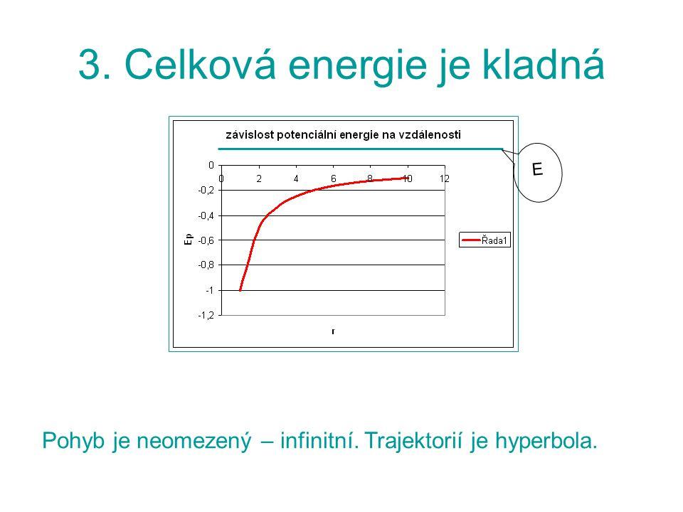 3. Celková energie je kladná