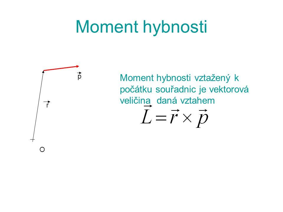 Moment hybnosti p. Moment hybnosti vztažený k počátku souřadnic je vektorová veličina daná vztahem.