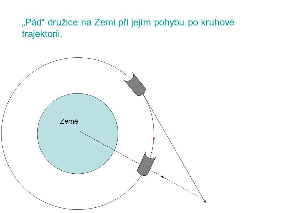 """""""Pád družice na Zemi při jejím pohybu po kruhové trajektorii."""
