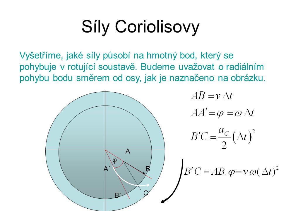 Síly Coriolisovy