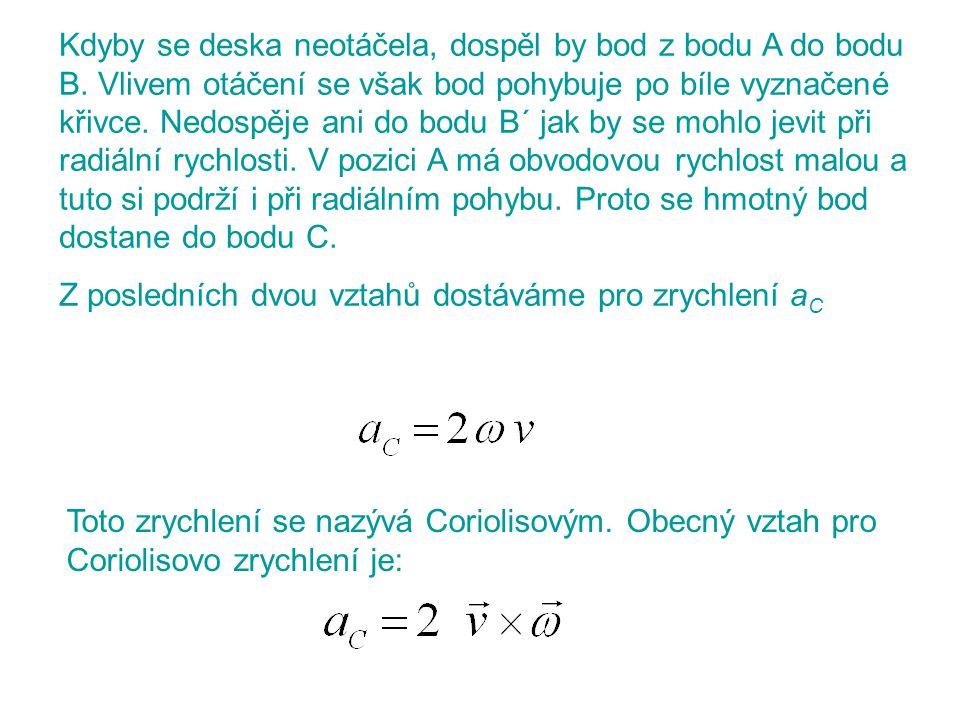 Kdyby se deska neotáčela, dospěl by bod z bodu A do bodu B