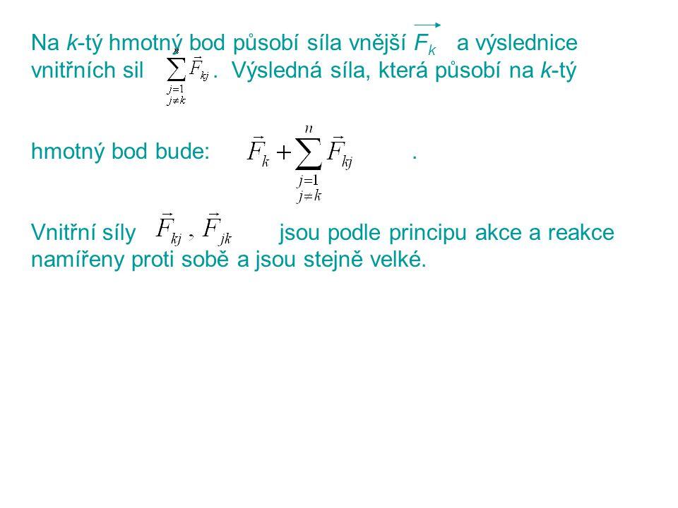 Na k-tý hmotný bod působí síla vnější Fk a výslednice vnitřních sil