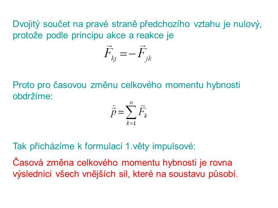 Dvojitý součet na pravé straně předchozího vztahu je nulový, protože podle principu akce a reakce je