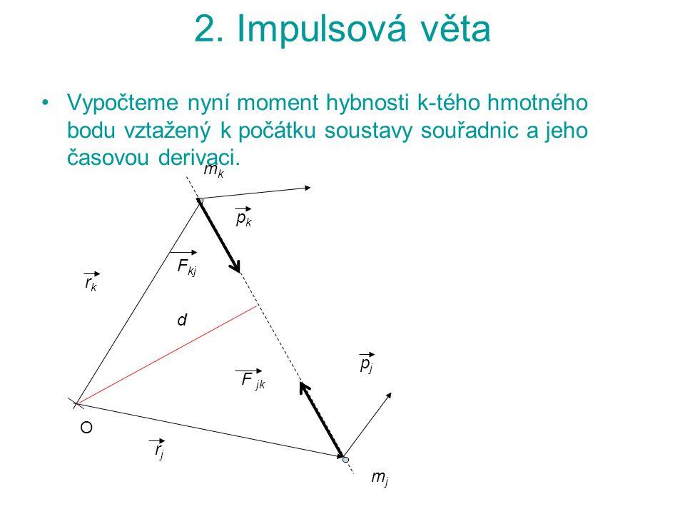 2. Impulsová věta Vypočteme nyní moment hybnosti k-tého hmotného bodu vztažený k počátku soustavy souřadnic a jeho časovou derivaci.