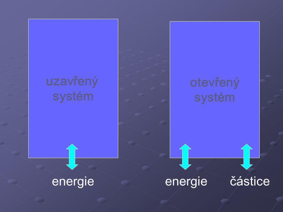 uzavřený systém otevřený systém energie energie částice