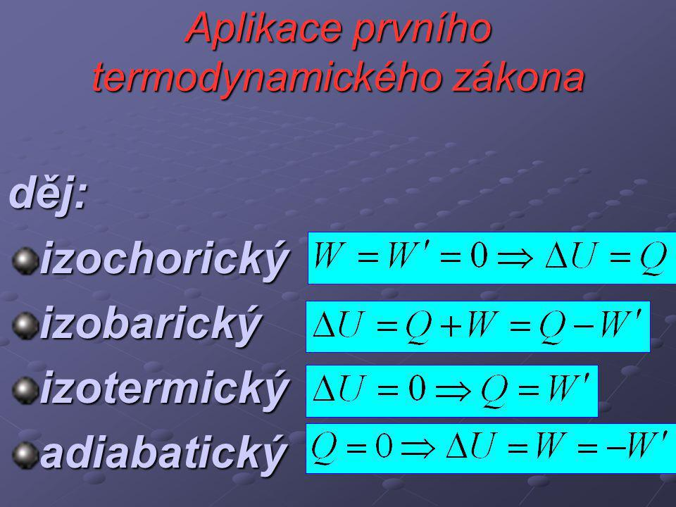 Aplikace prvního termodynamického zákona