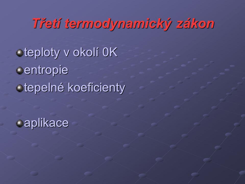 Třetí termodynamický zákon