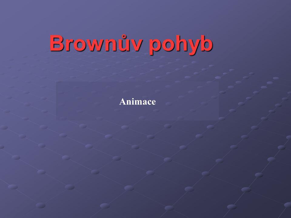 Brownův pohyb Animace