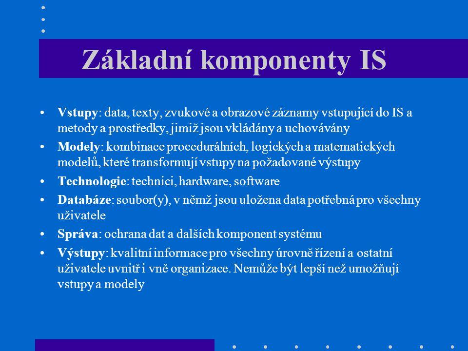 Základní komponenty IS