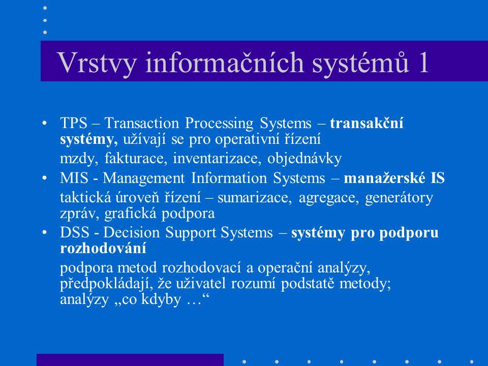 Vrstvy informačních systémů 1