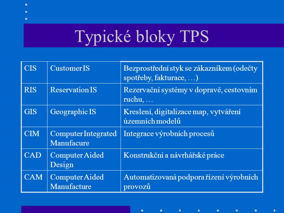 Typické bloky TPS CIS Customer IS