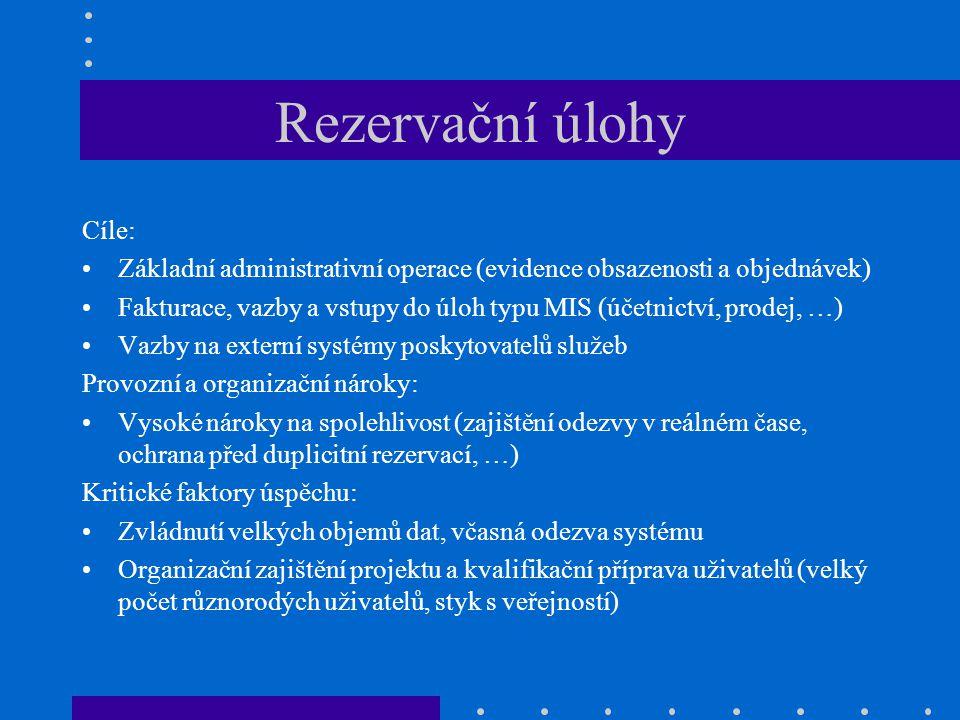 Rezervační úlohy Cíle: