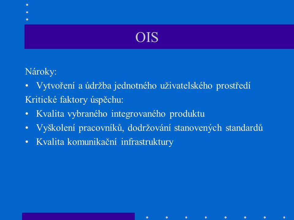 OIS Nároky: Vytvoření a údržba jednotného uživatelského prostředí