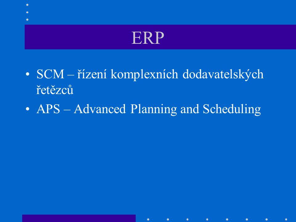 ERP SCM – řízení komplexních dodavatelských řetězců