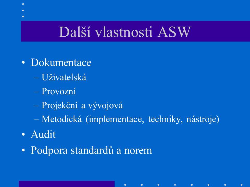 Další vlastnosti ASW Dokumentace Audit Podpora standardů a norem