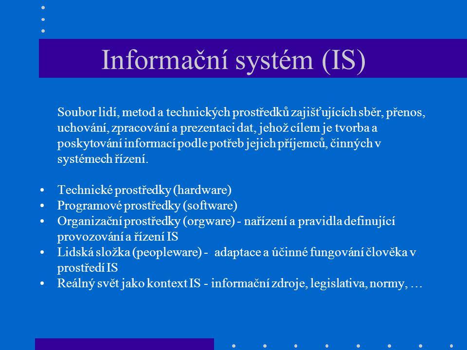 Informační systém (IS)