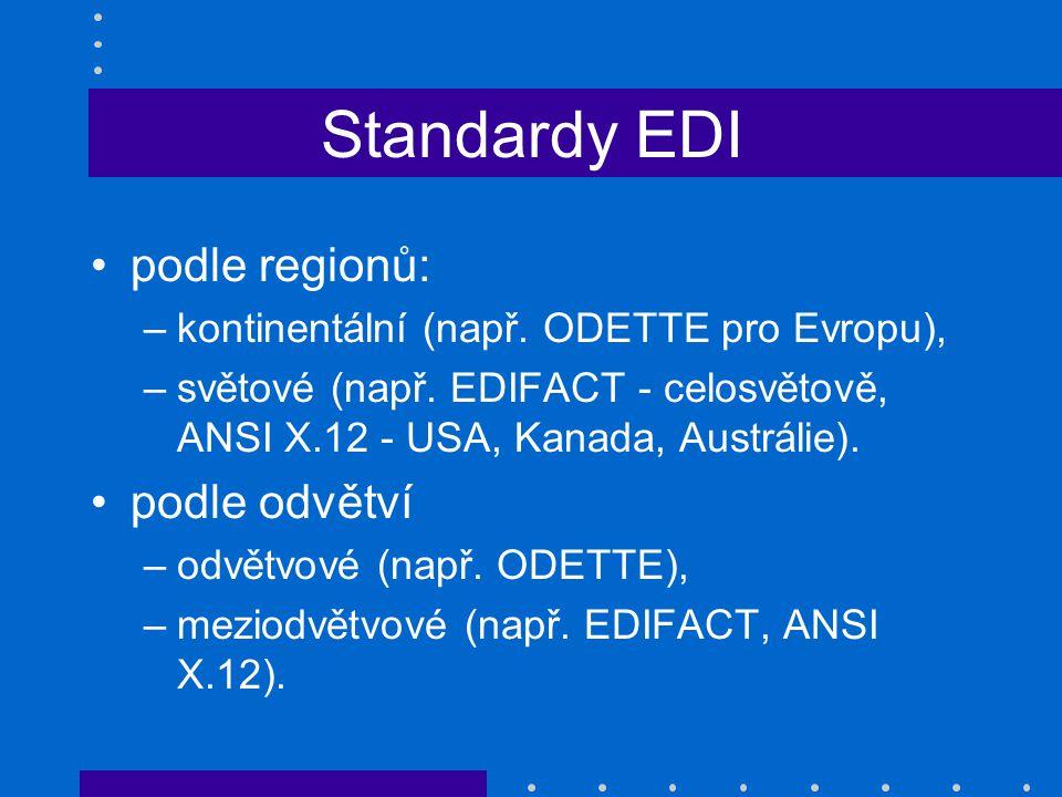 Standardy EDI podle regionů: podle odvětví
