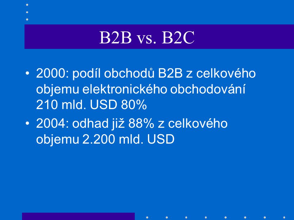 B2B vs. B2C 2000: podíl obchodů B2B z celkového objemu elektronického obchodování 210 mld. USD 80%