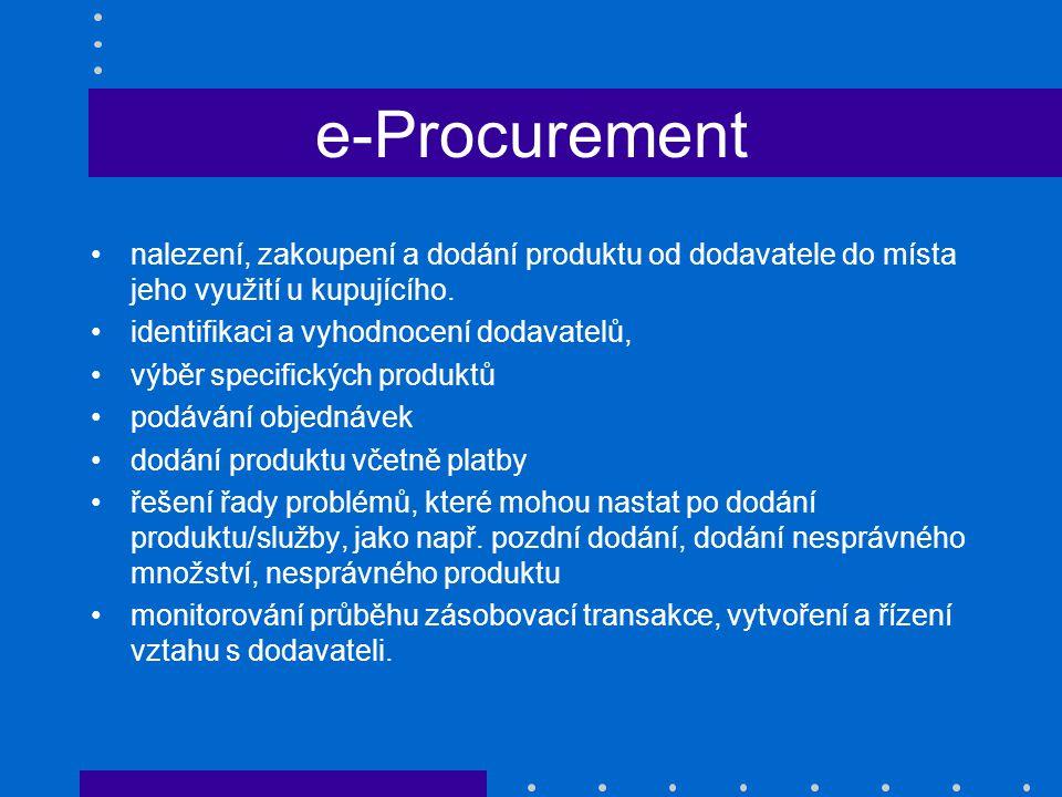 e-Procurement nalezení, zakoupení a dodání produktu od dodavatele do místa jeho využití u kupujícího.