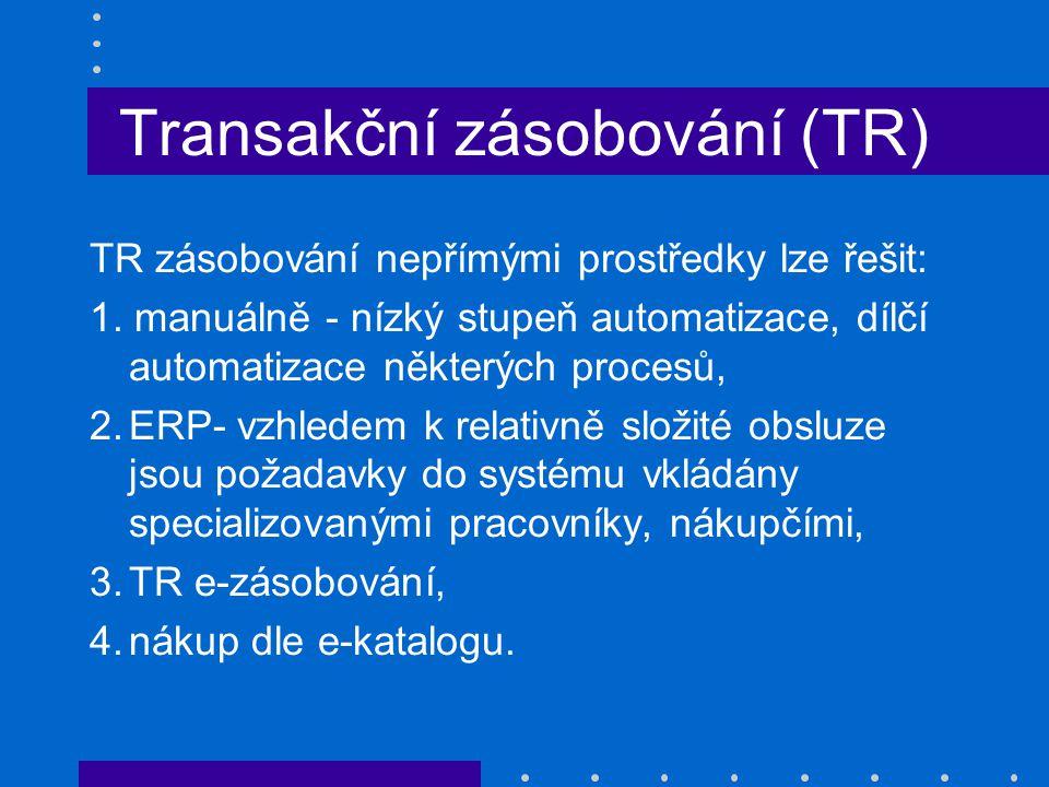Transakční zásobování (TR)