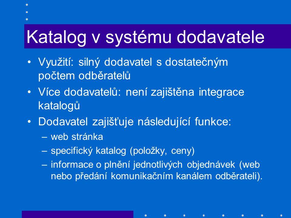 Katalog v systému dodavatele