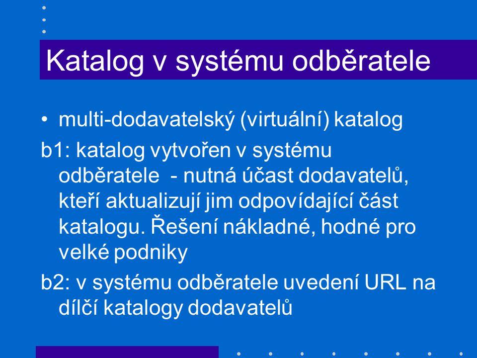Katalog v systému odběratele