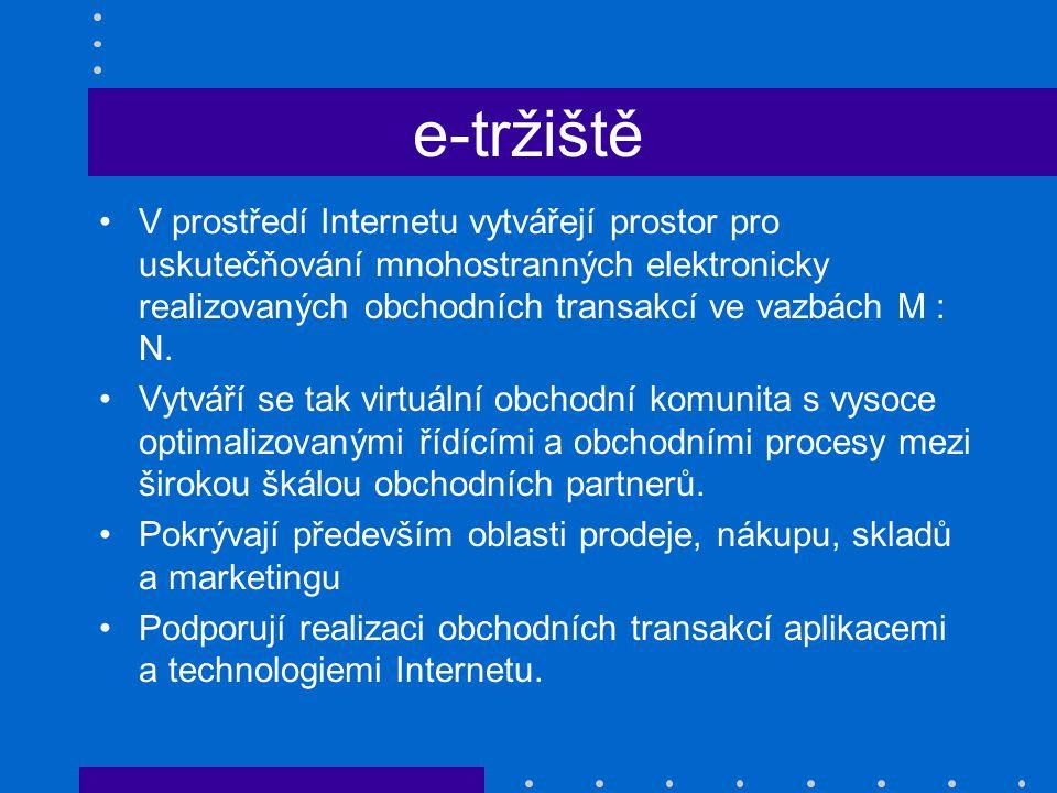 e-tržiště V prostředí Internetu vytvářejí prostor pro uskutečňování mnohostranných elektronicky realizovaných obchodních transakcí ve vazbách M : N.