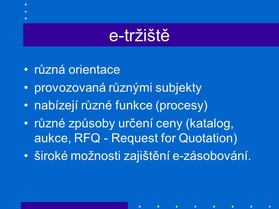 e-tržiště různá orientace provozovaná různými subjekty