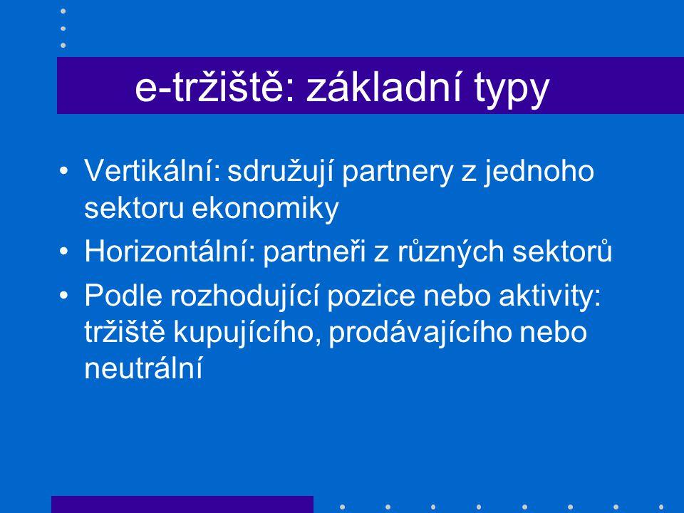 e-tržiště: základní typy