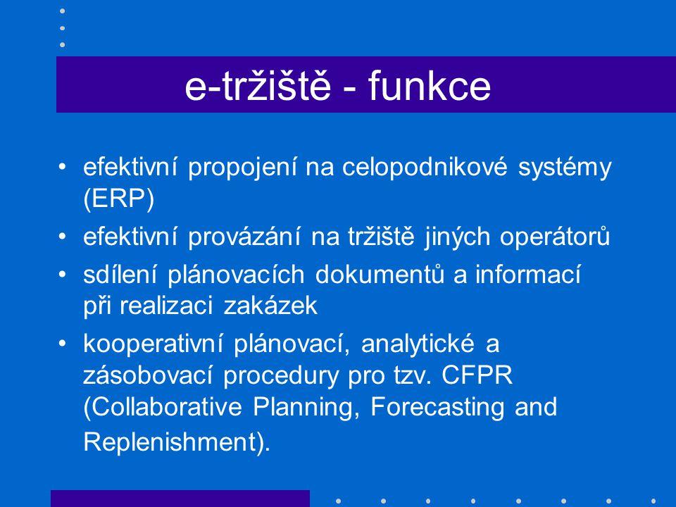 e-tržiště - funkce efektivní propojení na celopodnikové systémy (ERP)