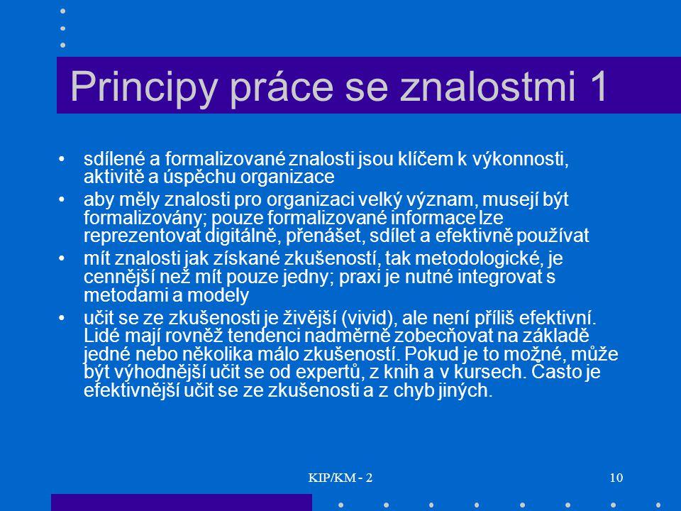 Principy práce se znalostmi 1