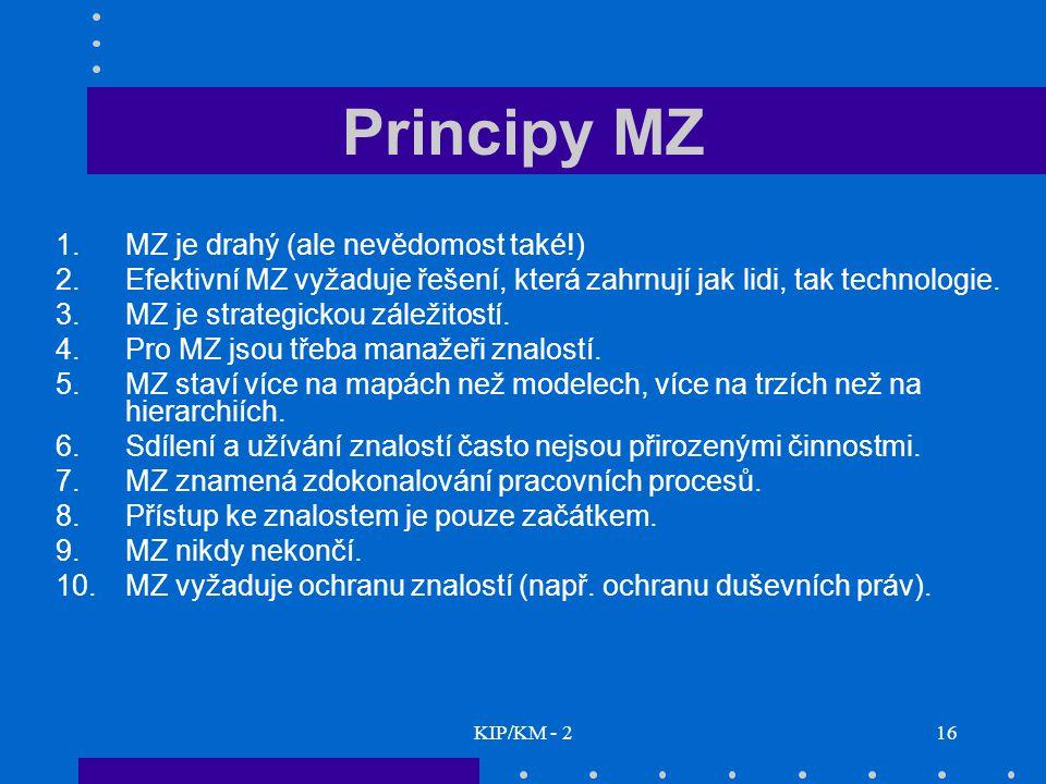 Principy MZ MZ je drahý (ale nevědomost také!)
