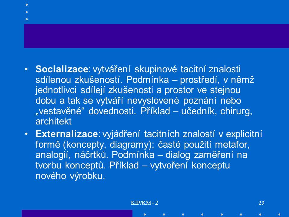 Socializace: vytváření skupinové tacitní znalosti sdílenou zkušeností