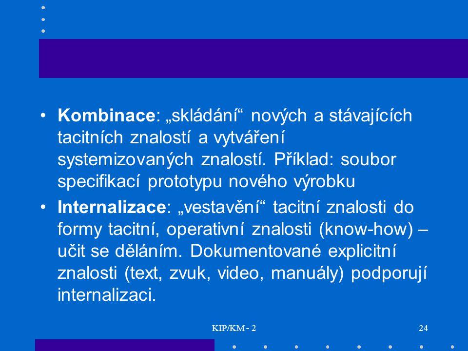 """Kombinace: """"skládání nových a stávajících tacitních znalostí a vytváření systemizovaných znalostí. Příklad: soubor specifikací prototypu nového výrobku"""