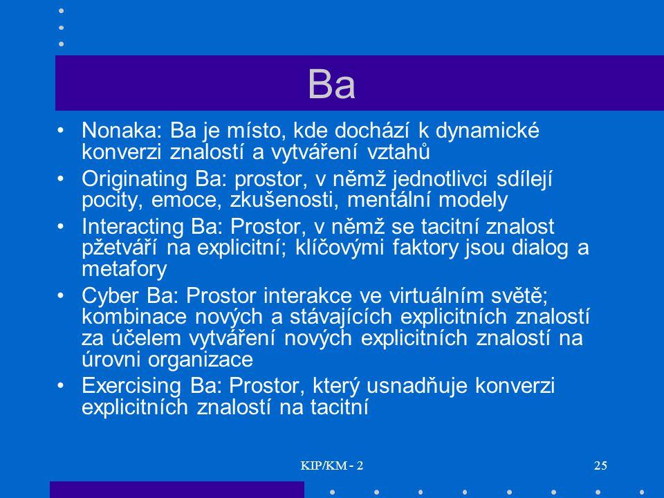 Ba Nonaka: Ba je místo, kde dochází k dynamické konverzi znalostí a vytváření vztahů.