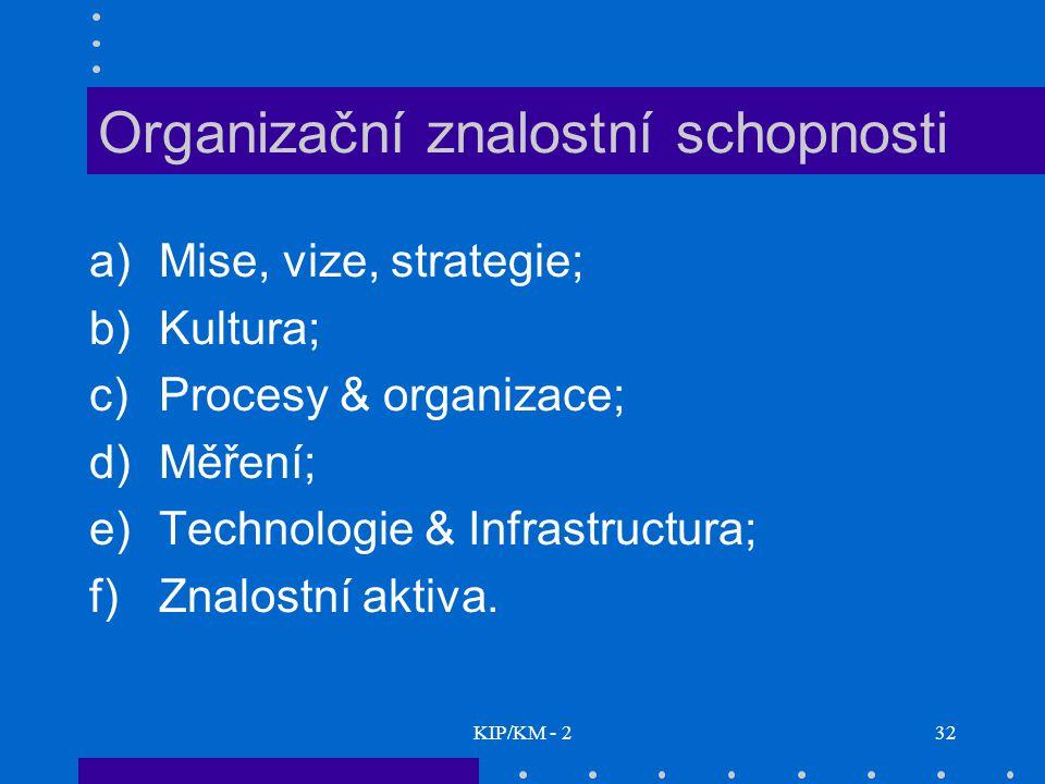 Organizační znalostní schopnosti