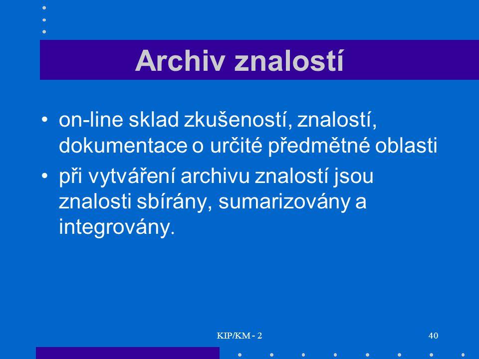 Archiv znalostí on-line sklad zkušeností, znalostí, dokumentace o určité předmětné oblasti.