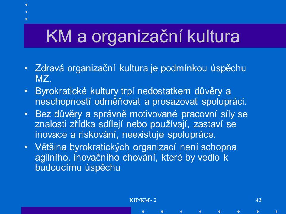 KM a organizační kultura