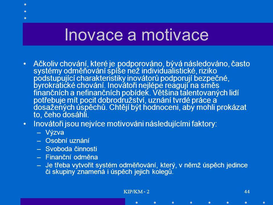 Inovace a motivace