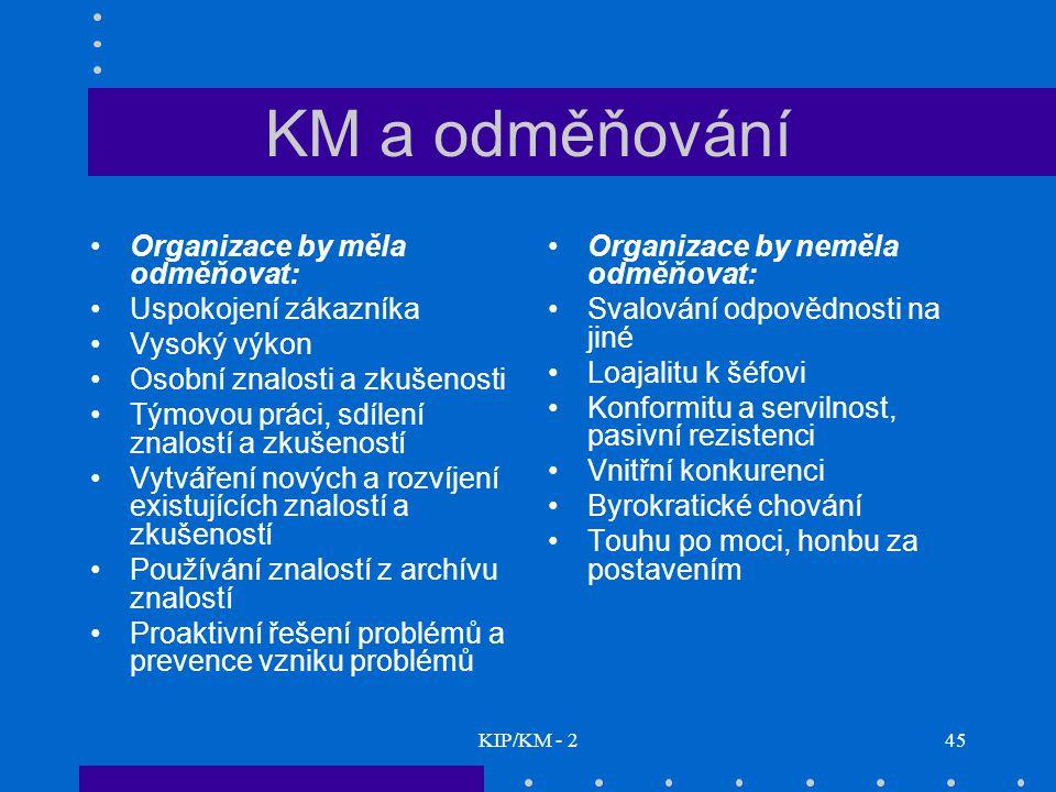 KM a odměňování Organizace by měla odměňovat: Uspokojení zákazníka