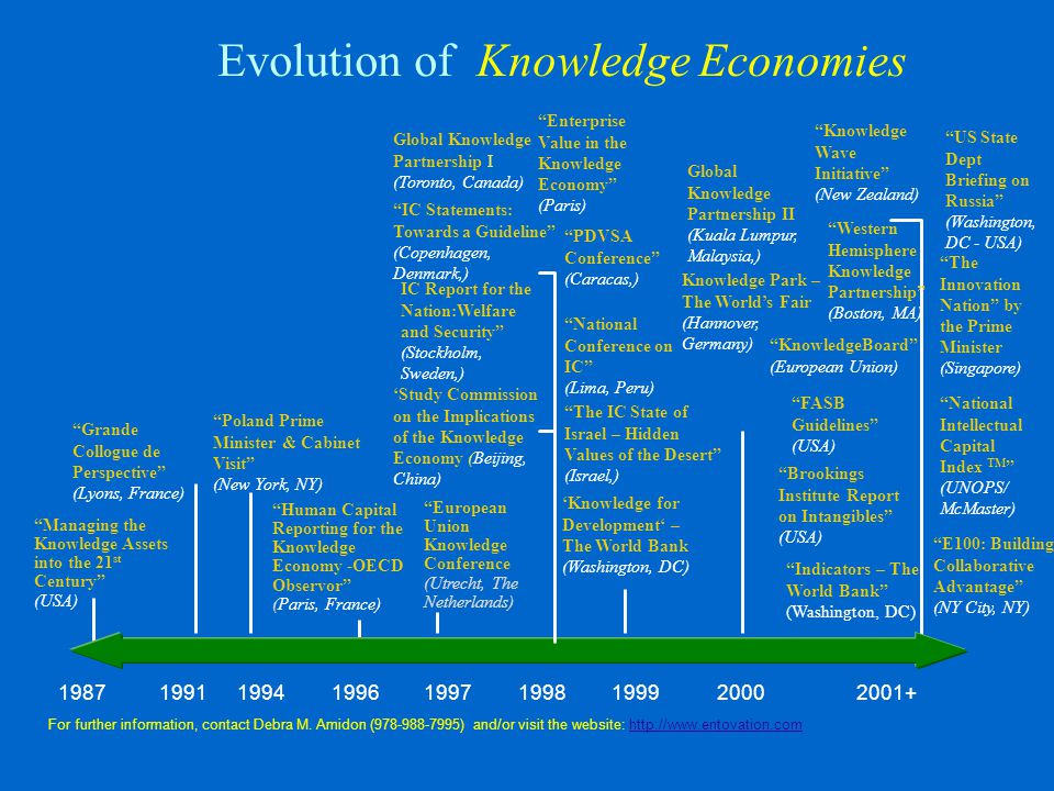 Evolution of Knowledge Economies