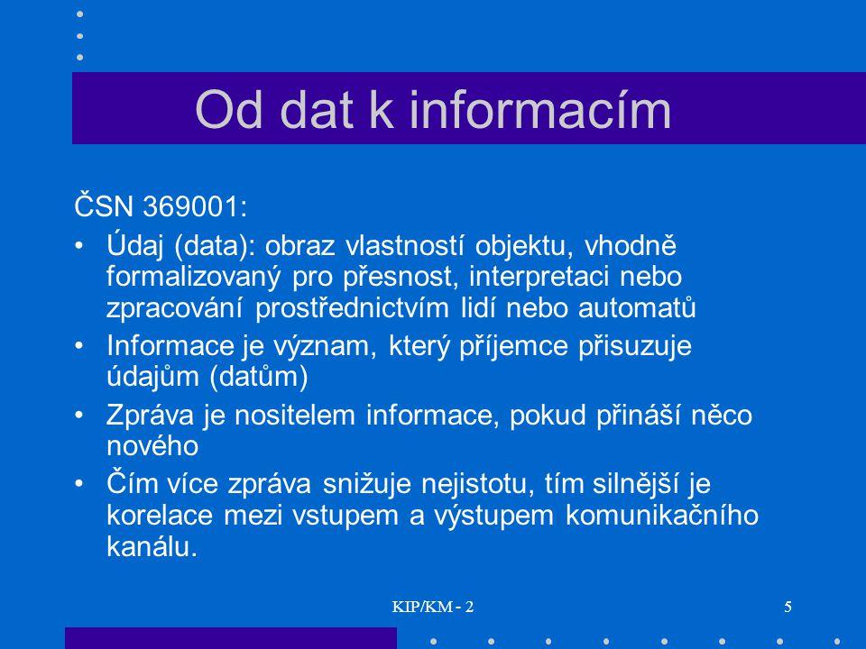 Od dat k informacím ČSN 369001: