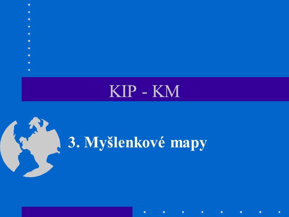 KIP - KM 3. Myšlenkové mapy