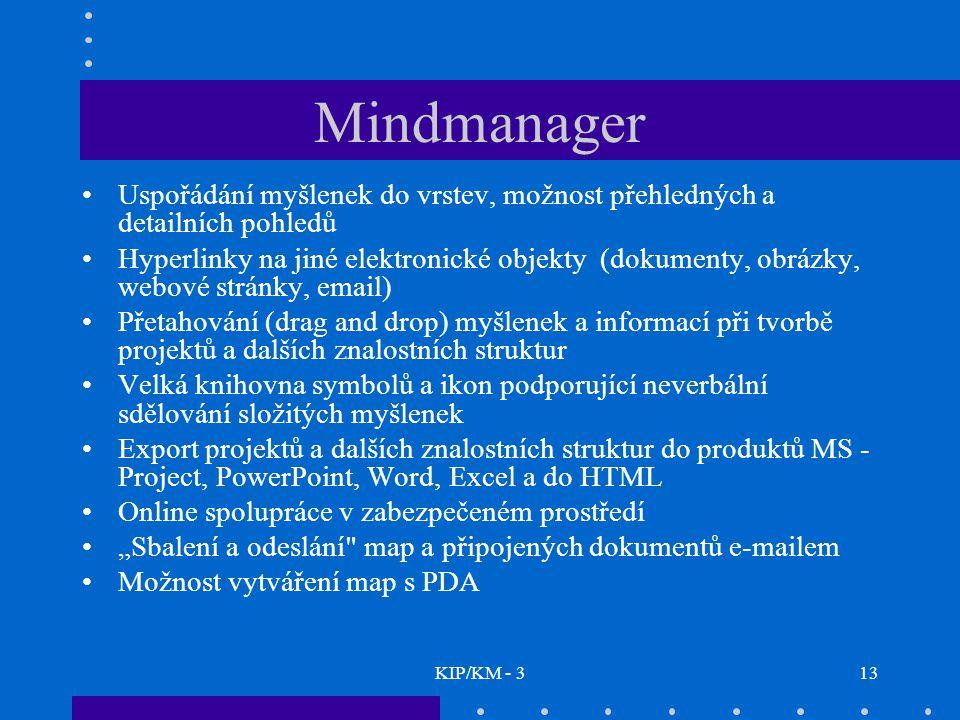 Mindmanager Uspořádání myšlenek do vrstev, možnost přehledných a detailních pohledů.