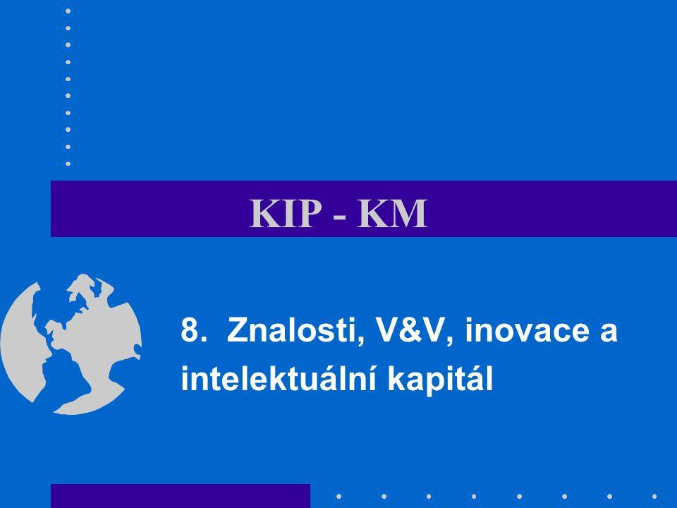 8. Znalosti, V&V, inovace a intelektuální kapitál