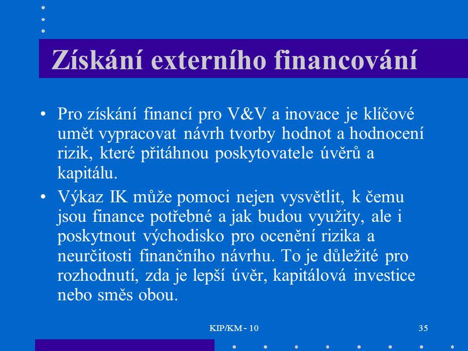Získání externího financování