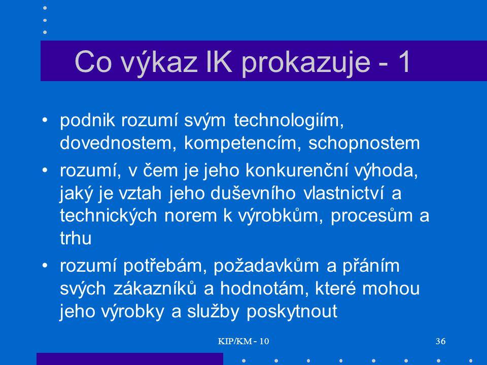 Co výkaz IK prokazuje - 1 podnik rozumí svým technologiím, dovednostem, kompetencím, schopnostem.