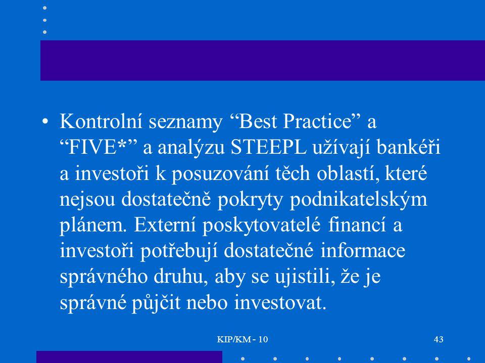 Kontrolní seznamy Best Practice a FIVE