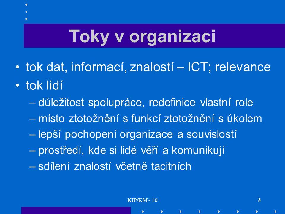 Toky v organizaci tok dat, informací, znalostí – ICT; relevance