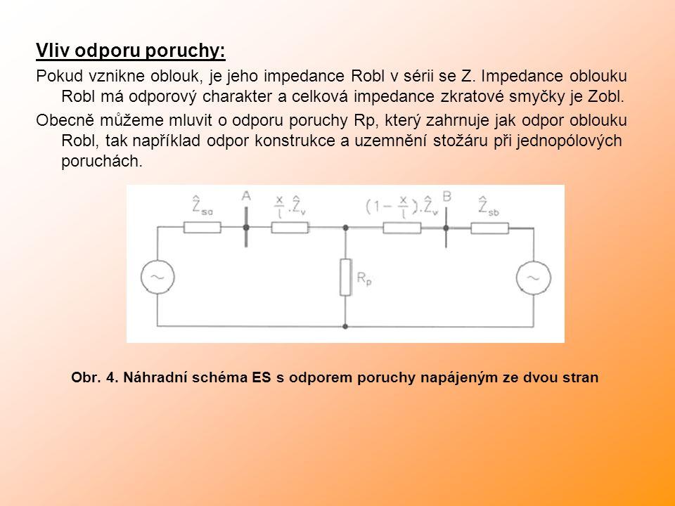 Obr. 4. Náhradní schéma ES s odporem poruchy napájeným ze dvou stran